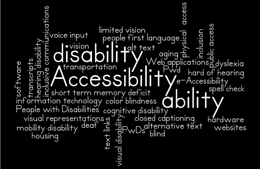 Disability: Meaning and Definition of What Constitutes
