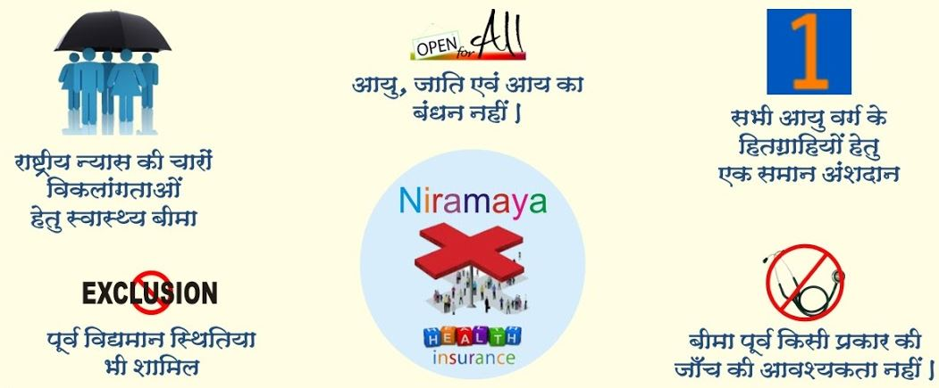 benefits of niramaya health insurance scheme