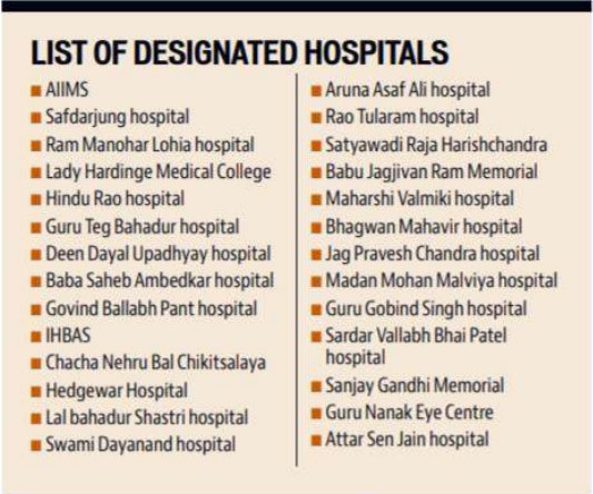 list of hospitals in delhi where you can get disability certificate