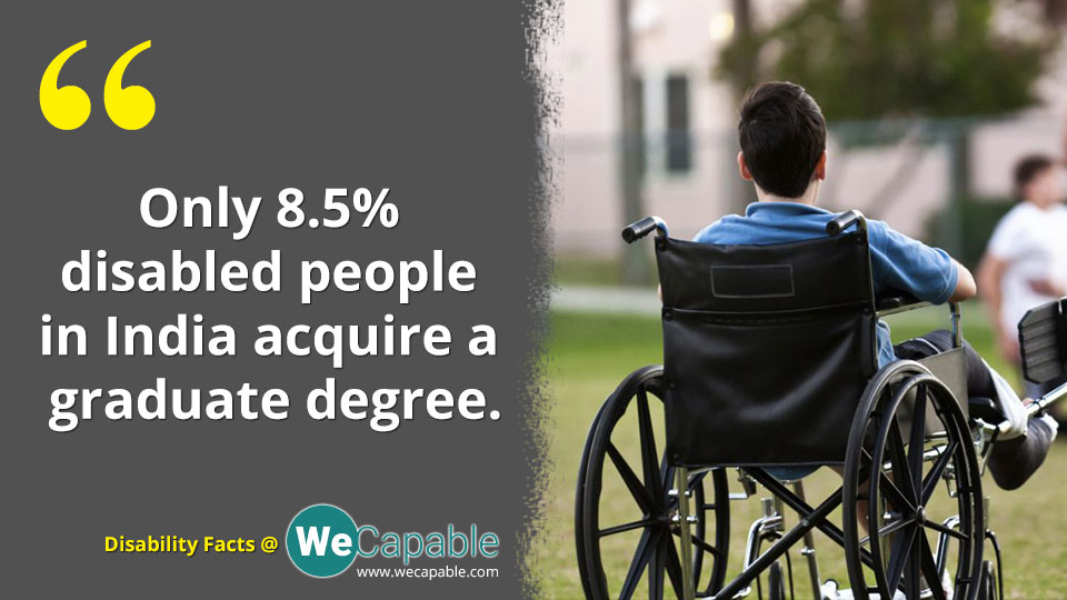 disability facts