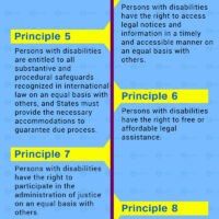 Infographic: un guidelines for access to social justice for persons with disabilities