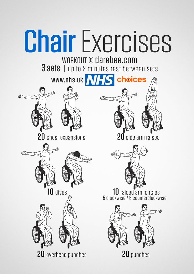 chair exercises and chair yoga poses illustrations